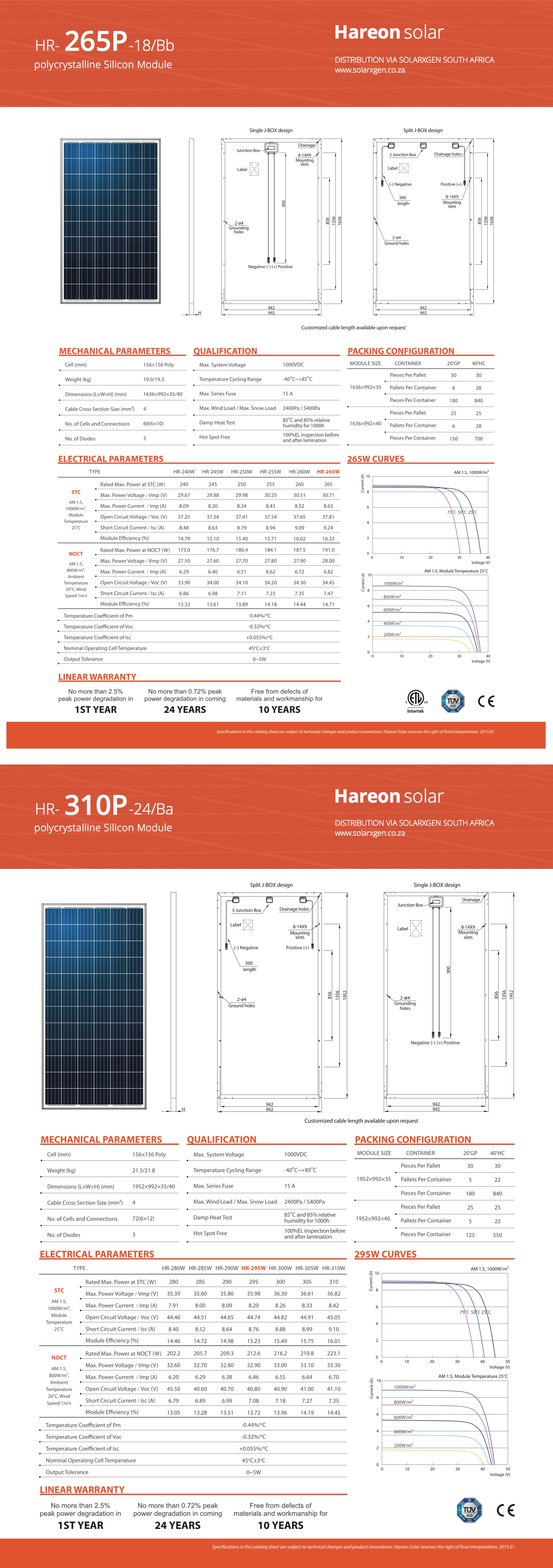 Hareon Solar PV Panel specifications