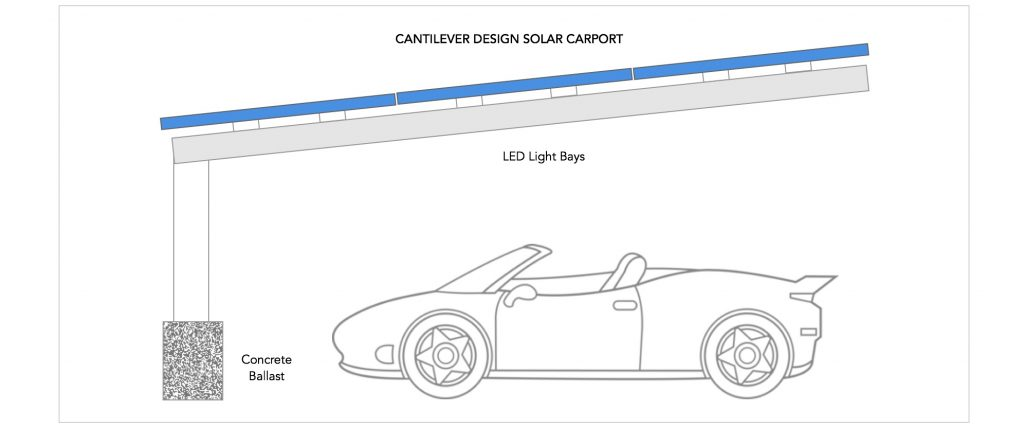 Our Canti-Lever Solar Carport design