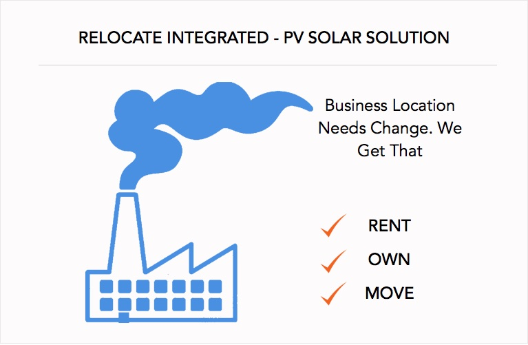 Solar power re-location programme