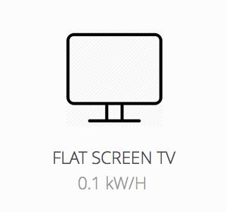 GridPod flatscreen tv consumption