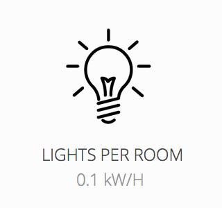 GridPod Lights per room